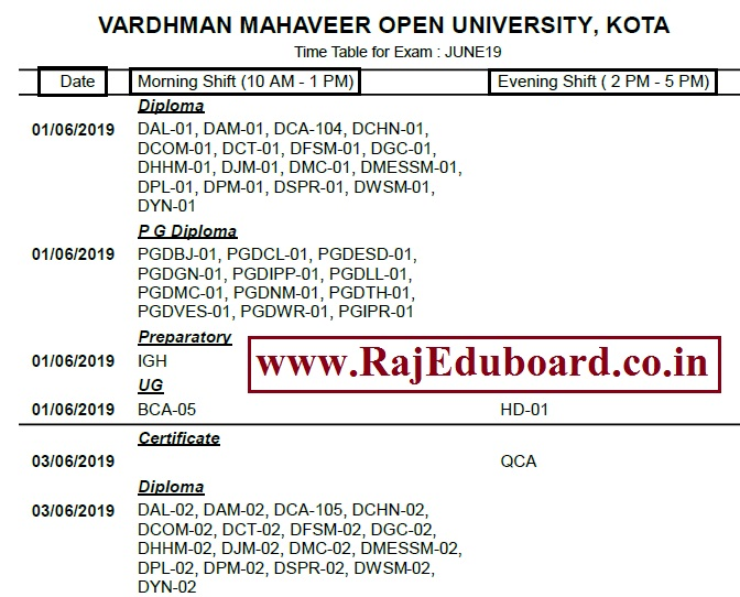 vmou.ac.in Tentative Time Table of June 2019 Term End Examination